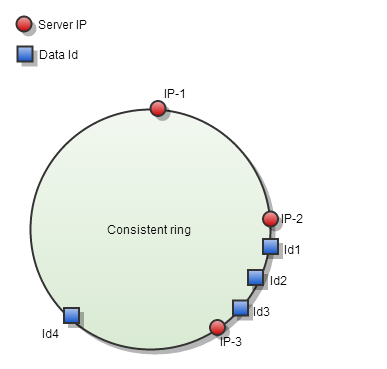 ring_mapping